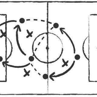football trading tactics