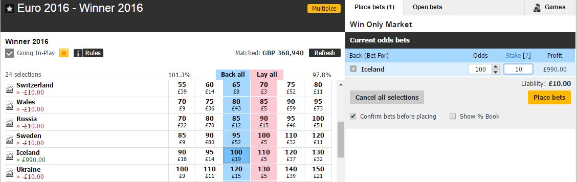 Euro 2016 winner market on Betfair