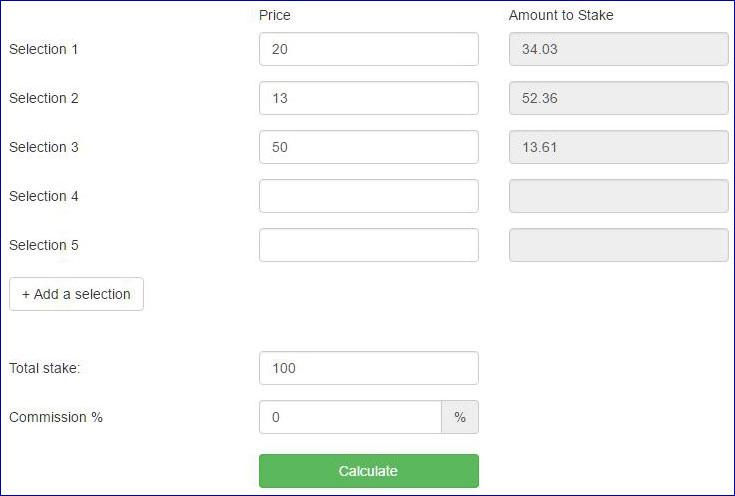 Screenshot of the free Goal Profits Dutching calculator