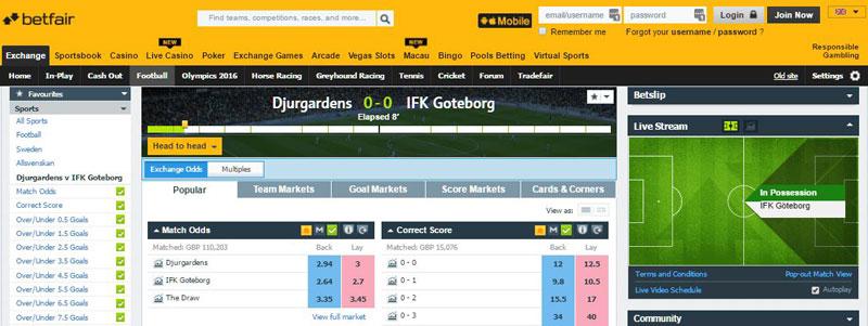 A screenshot of the Djurgarden v IFK Goteborg Betfair football trading markets.