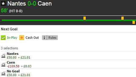 Nantes v Caen Betfair 'Next Goal' market in-play