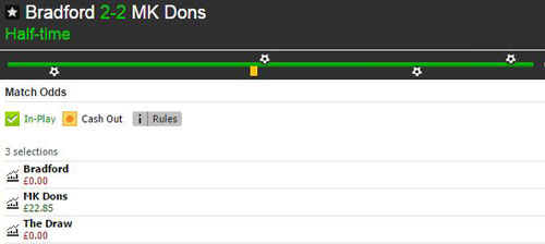 Betfair Match Odds market for Bradford City v MK Dons